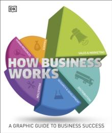 How Business Works : A Graphic Guide to Business Success, Hardback Book