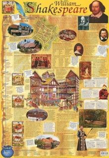 William Shakespeare, Poster Book